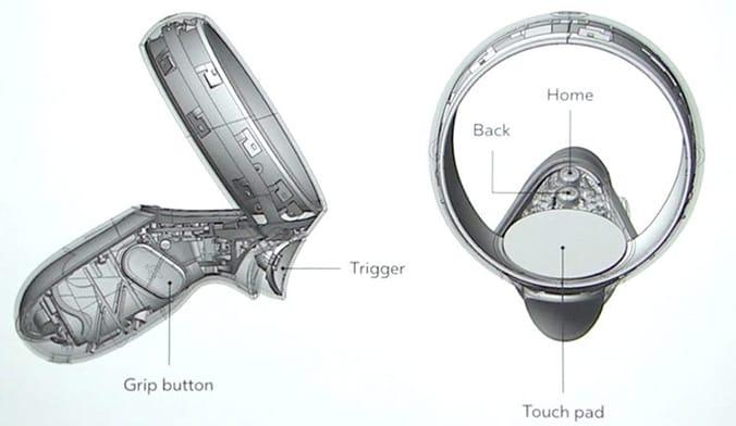 controles oculus santa cruz